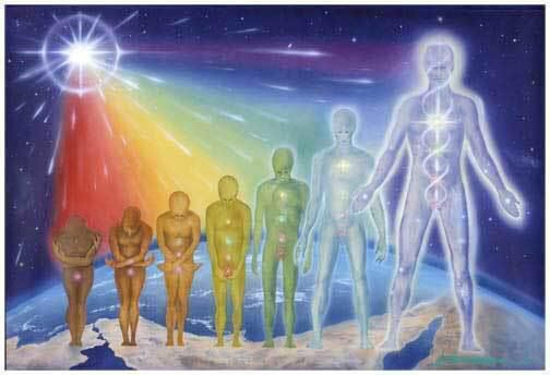 Kundalini awakening process – Spiritual accession and